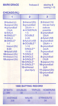 Mark Grace Strat-O-Matic card